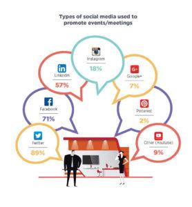 MIT 2016 Market Report_Social media